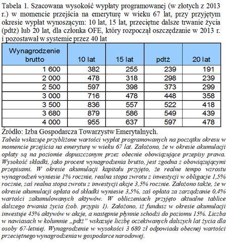 Tabela IGTE