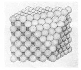 Krystaliczna struktura metalu - w kryształach atomy ułożone są w odstępach okresowo powtarzających się w co najmniej trzech nierównoległych kierunkach. Kryształ charakteryzuje się symetrycznym ułożeniem sieci przestrzennej fot. Schulze, na: zasoby1.open.agh.edu.pl