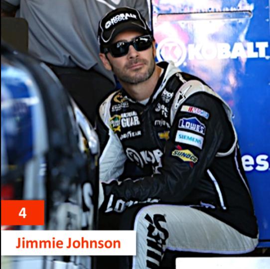 fot. jimmiejohnson.com