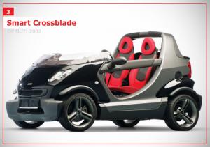 smart crossblade